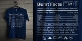Burst Facts